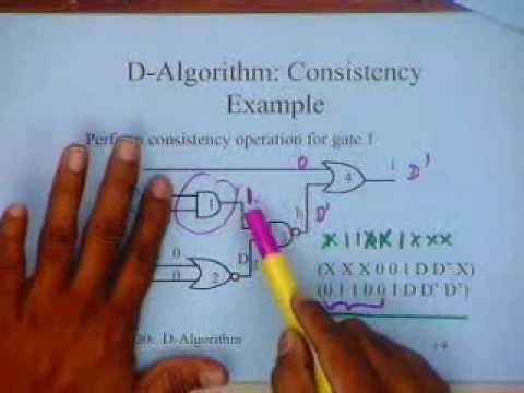 lecture 31 - D - Algorithm