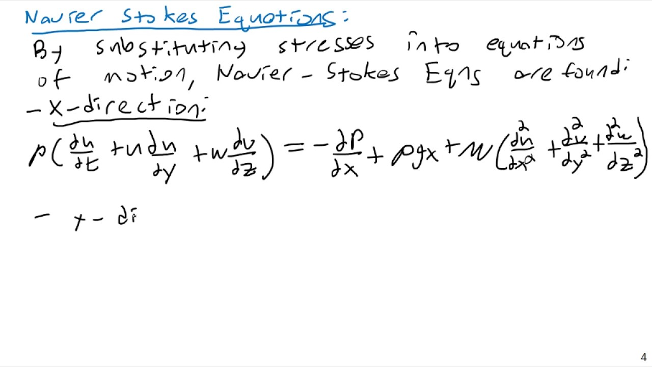 Navier-Stokes Equations - Fluid Mechanics