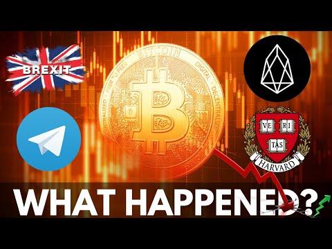 cryptocurrency ni nini