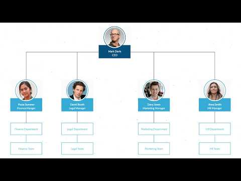 How to Draw a Company Org Chart
