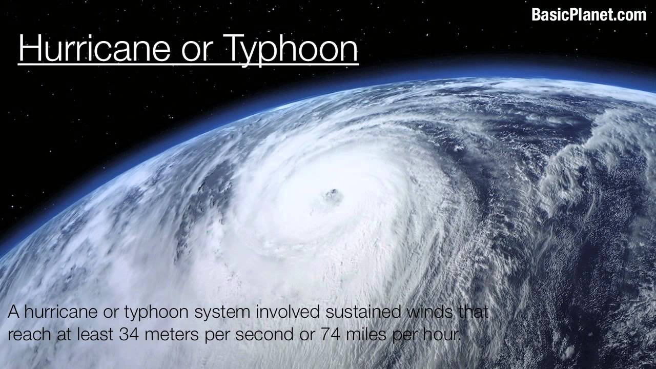 Hurricane - Facts and Information - YouTube