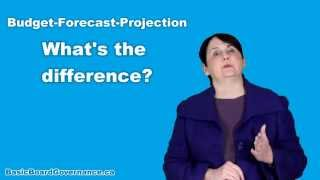Budget-Forecast-Projection? What's the difference?