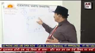 Vastu For Main Gate, Vastu For Main Door, Mukhya Dwar, Vastu Consultant Video On Vastu