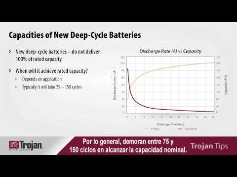 Trojan Tips 7 - Understanding Battery Capacity & Life Expectations (Spanish)