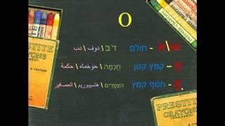 الحركات باللغة العبرية - התנועות בשפה העברית