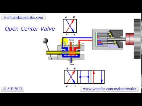 open center valve - YouTube