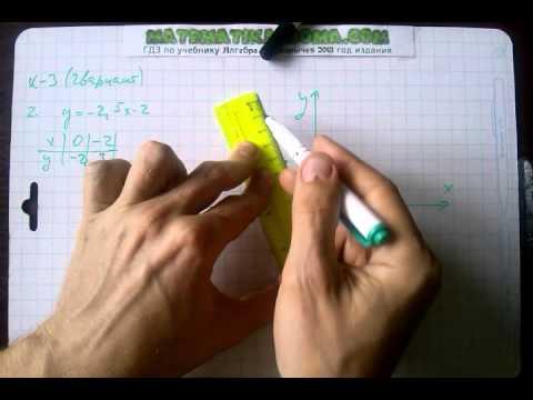 к-3 №2 (2 вар) алгебра 7 клас Звавич