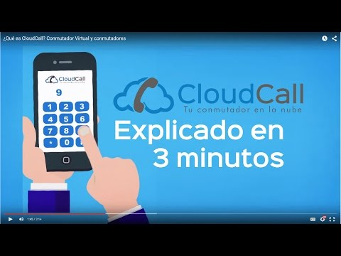 ¿Qué es CloudCall?