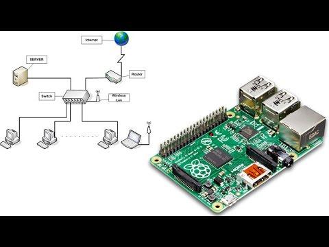 raspberry-pi-über-ein-netzwerk-einrichten-[deutsch|hd]