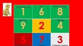 Астрологический прогноз ФэнШуй на 2016 год Огненной Обезьяны(Астрологический прогноз ФэнШуй на 2016 год Огненной Обезьяны. Часть 1. Управляющая звезда года. Часть 2. Самая..., 2015-11-19T09:57:45.000Z)