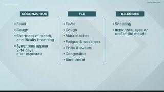 Is it the coronavirus, the flu, or allergies?