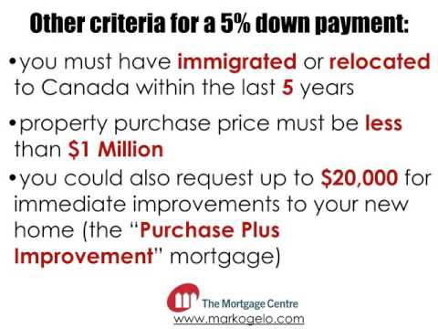 5% down payment