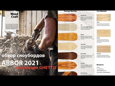 Download Arbor 2021 Полный обзор коллекции GHETTO