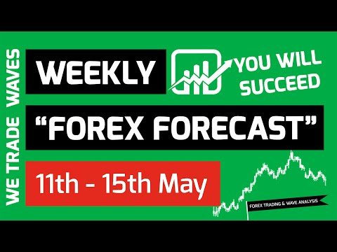Weekly FOREX Forecast: 11th - 15th May 2020 | (YOU WILL SUCCEED)