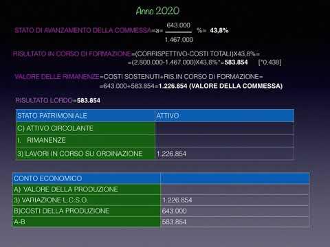 """CORSO ONLINE DI ECONOMIA AZIENDALE """"BILANCIO"""": L'ANALISI PER INDICI 1 from YouTube · Duration:  18 minutes 56 seconds"""