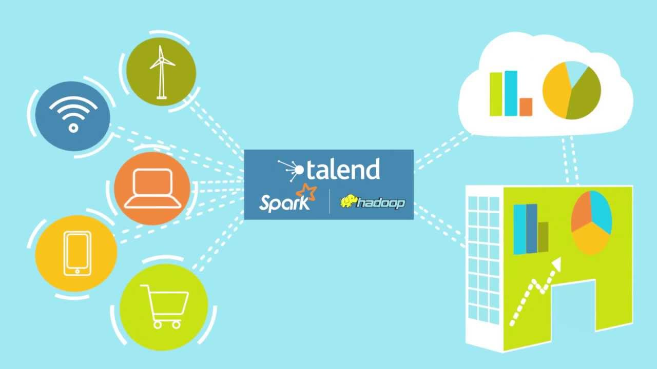 introducing talend real time big data