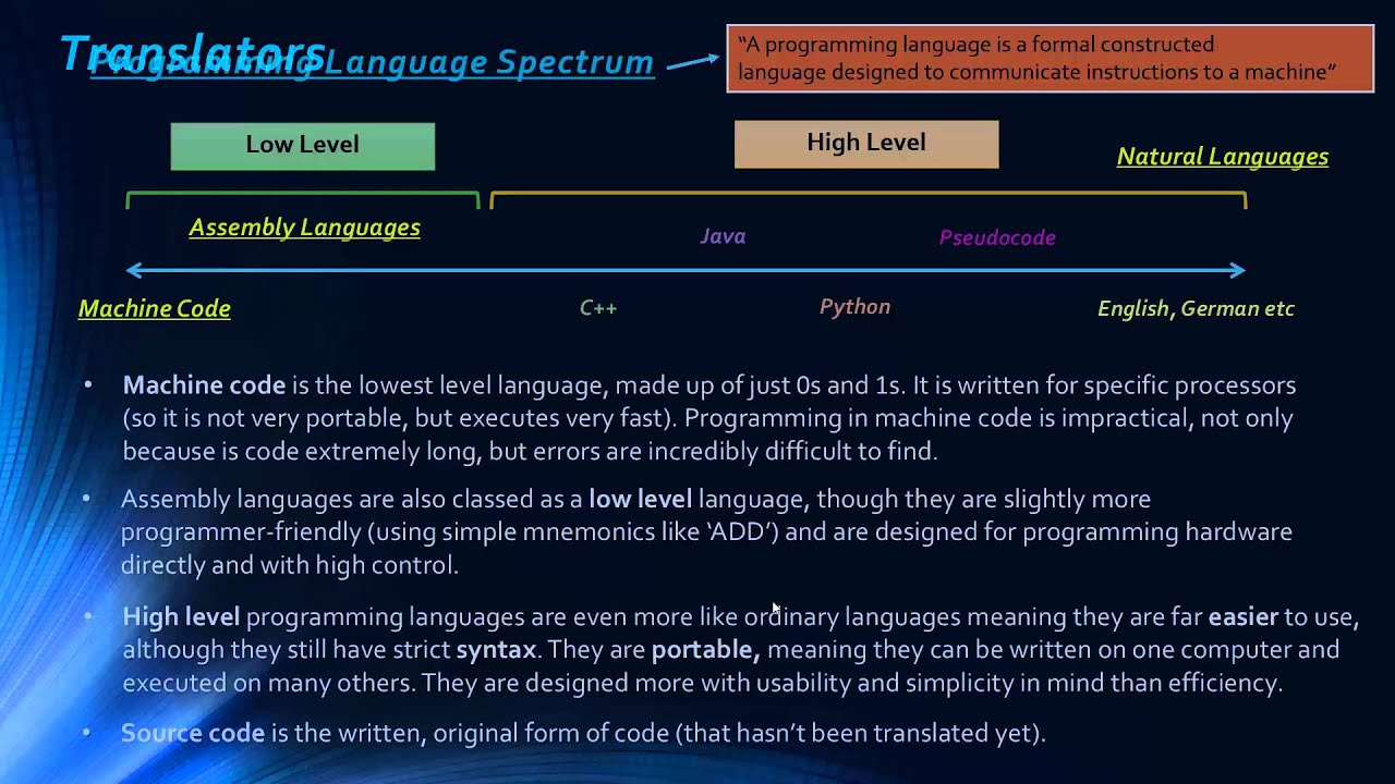 edexcel gcse computer science programming languages topic 19 old