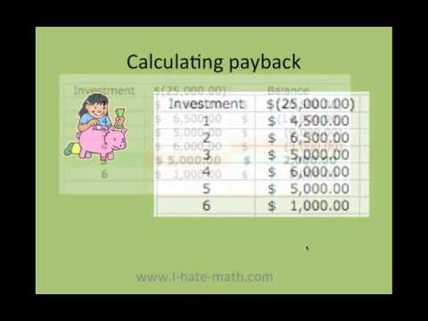 How To Calculate Payback Method