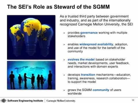 Smart grid maturity model