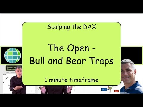 Scalp Trading  – DAX 1 minute price action – bull and bear traps on the open