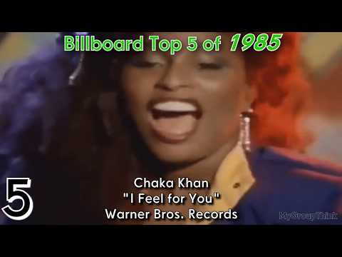 75 Years of Billboard Top 5 Year-End Hits, Part 3: 1980-1999