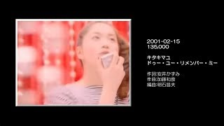 J-pop Breakthrough Song in Heisei Period 1999年~2003年は12万枚をブ...