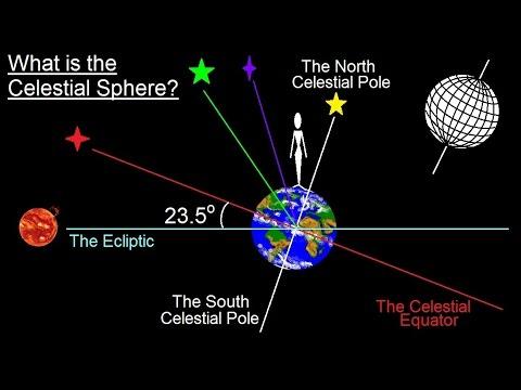Astronomy - Ch. 2: Understanding the Night Sky (5 of 23) Understanding the Celestial Sphere