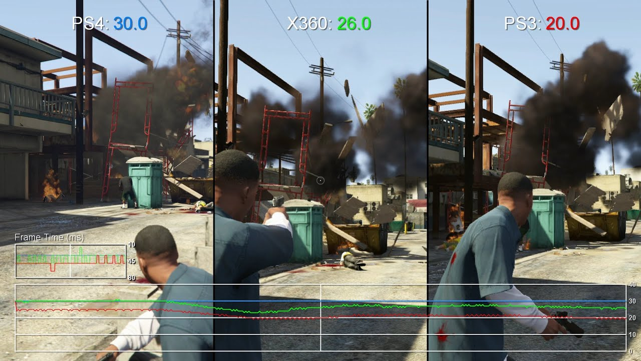 Grand Theft Auto 5: PS4 vs PS3/Xbox 360 Frame-Rate Test - YouTube