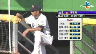 20140328-2 全國成棒甲組春季聯賽 高雄大學 vs 台灣電力 中場講評