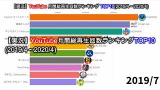 【実況】YouTube月間総再生回数ランキングTOP10(2019/4~2020/4)