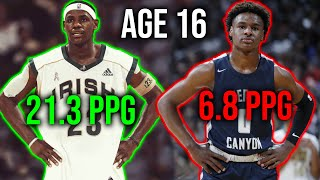 Comparing NBA Sons to Their Fathers At The Same Age