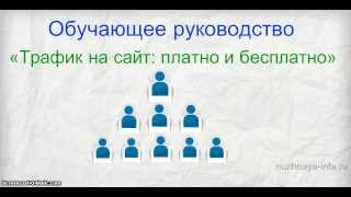 CPA: как заработать на мобильном трафике — 3