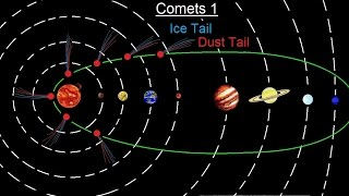 Astronomy - Ch. 7: The Solar Sys - Comparative Planetology (30 of 33) Comets 1