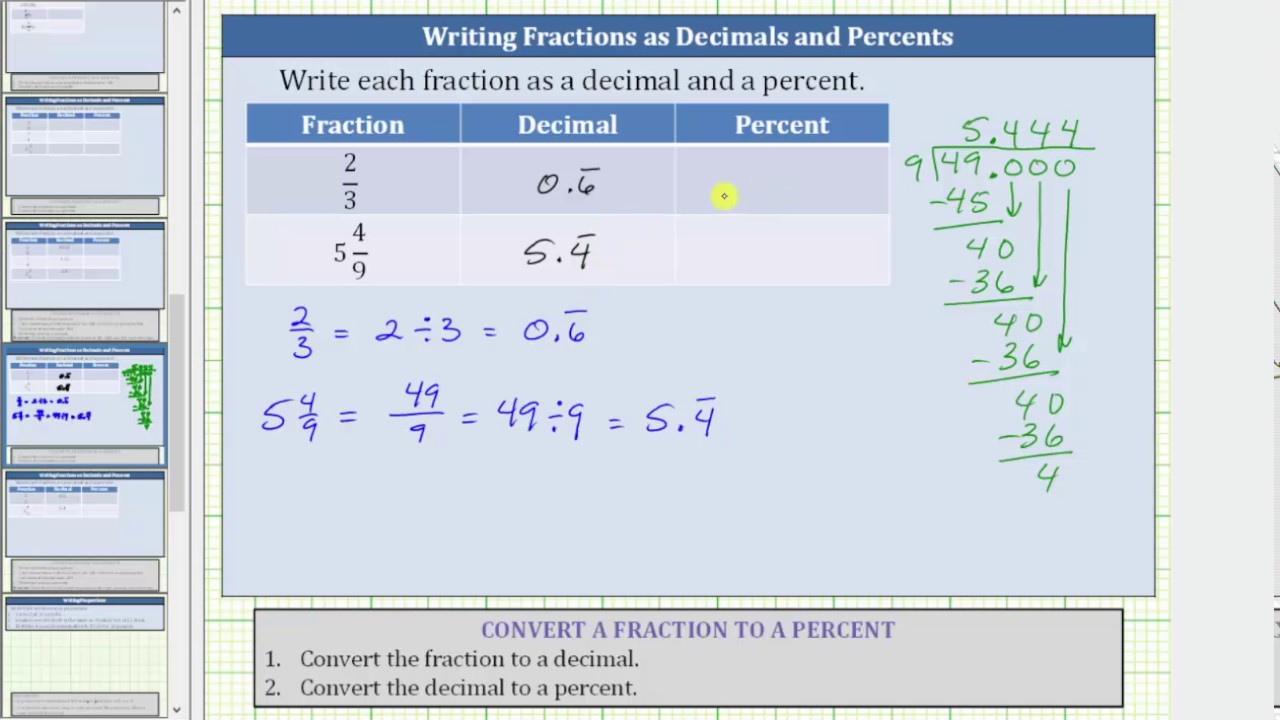 Convert a Fractions to Decimals and Decimals to Percents (2/3, 5 4/9)