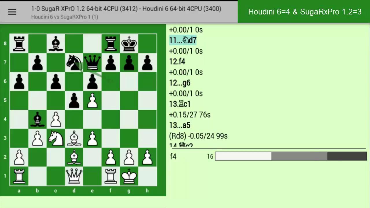 Houdini 6 vs SugaRXpro 1 2 (4CPU)