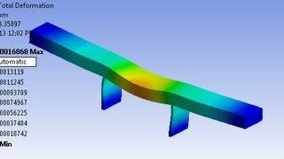 ANSYS: Transient analysis of Bridge