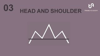 03 Reversal Patterns - Head and Shoulder
