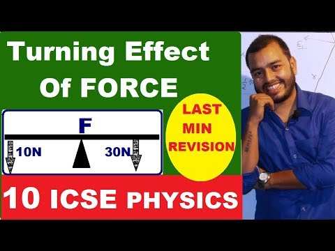 MoMenT Of  FoRcE |Turning Effect Of Force | Class 10 ICSE PHYSICS | Important points For Exams |