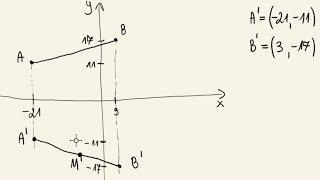 Zadanie - symetria i środek odcinka