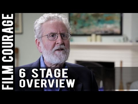 Primary Goal Of Storytelling Is To Elicit Emotion - Overview Of Michael Hauge's 6 Stage Structure