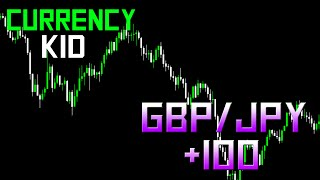 Currency Kid Forex GBPJPY +110 pips