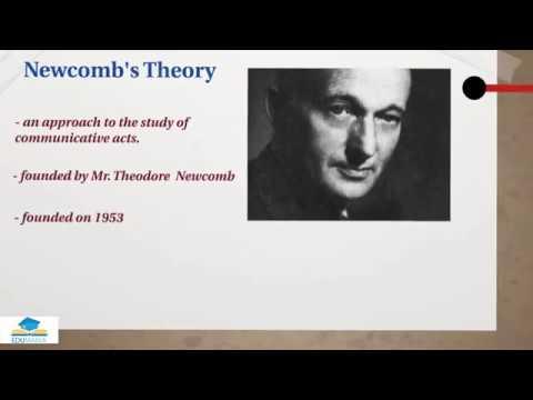 Newcomb's ABX Symmetry Model Explained - Communication Model