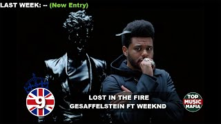 Top 40 Songs of The Week - January 26, 2019 (UK BBC CHART)