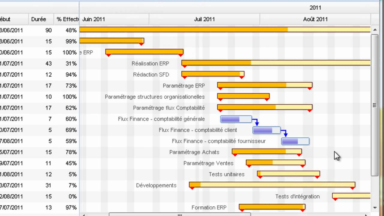 visio gantt chart template - download visio gantt chart template download gantt chart