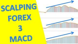 Stratégie scalping forex - Fractal avec 3 MACD