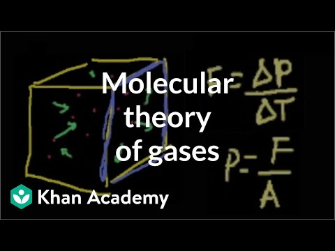 Thermodynamics part 1: Molecular theory of gases | Physics | Khan Academy