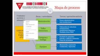 Identificacion de peligros, aspectos ambientales y evaluacion de riesgos e implactos ambientales