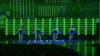 【Kraftwerk Aero dynamik Remix】Malicious Techno Mix【アーエーオーデーナミッ】
