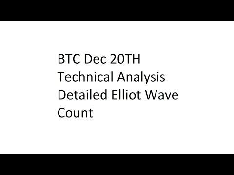 BTC Dec 20TH Technical Analysis - Detailed Elliot Wave Count