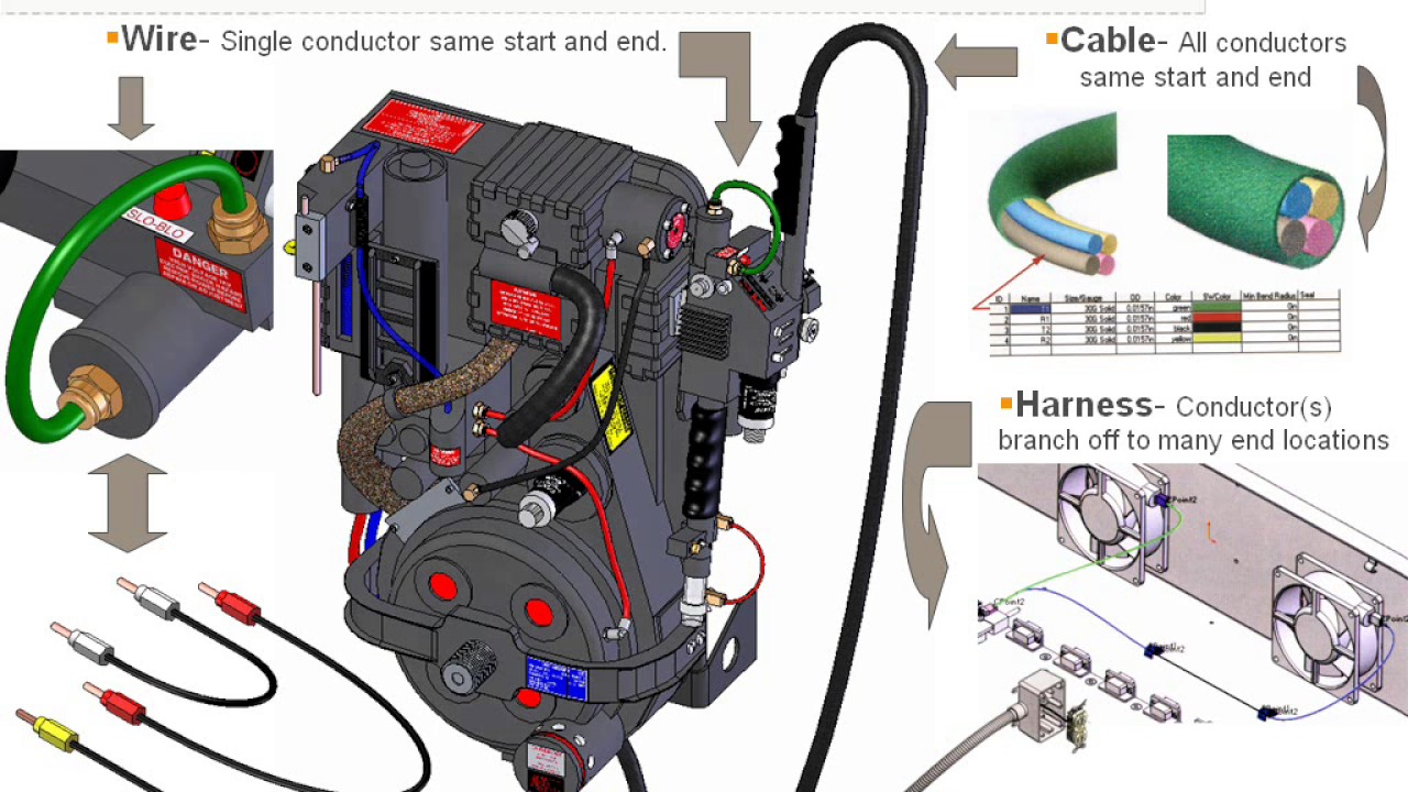 Video Archive: SOLIDWORKS Routing - Wire, Cabling & Harnessing - YouTube